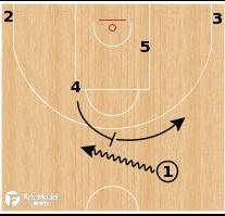 Basketball Play - Scandone Avellino - Flat Ball Screen Options