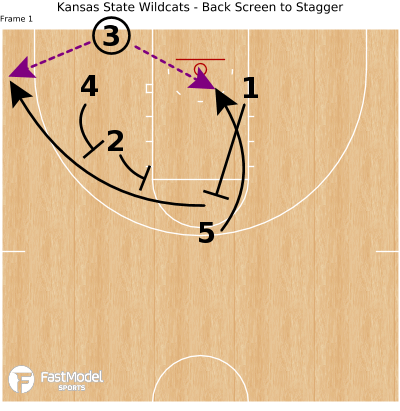 Basketball Play - Kansas State Wildcats - Back Screen to Stagger