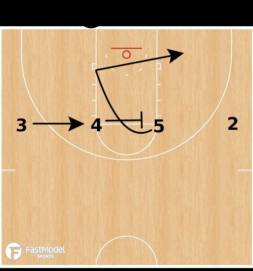Basketball Play - Florida State Seminoles - 4 High Slip BLOB