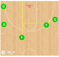 Basketball Play - Oregon Ducks - Wing Ball Screen Series