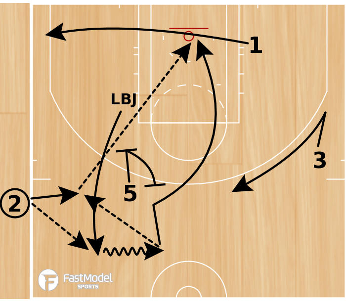 Basketball Play - Play of the Day 05-04-2011: ATO-Lob