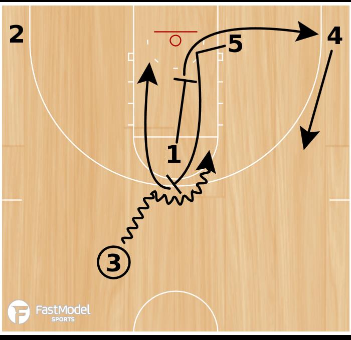 Basketball Play - Miami Down Screen Ball Screen