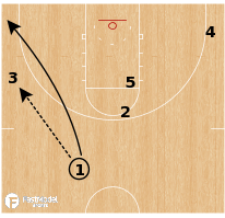 Basketball Play - Michigan Wolverines - Clear 5