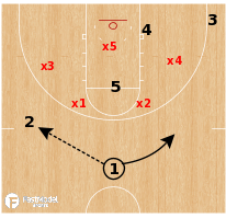 Basketball Play - Kansas Jayhawks - Zone PNR Seal