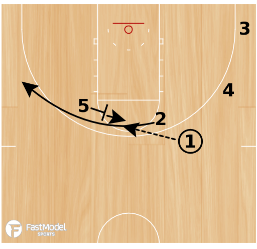 Basketball Play - Miami Iverson Curl & Pop