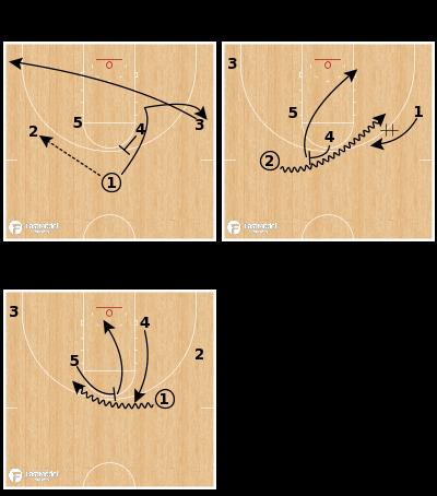 Basketball Play - UMBC - Ball Screen Roll & Replace