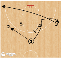 Basketball Play - UMBC - Ball Screen Roll & Replace