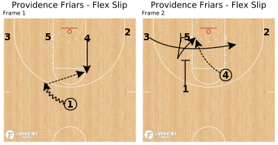 Basketball Play - Providence Friars - Flex Slip