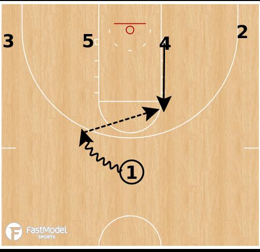 Basketball Play - Providence Friars - Flex Slip