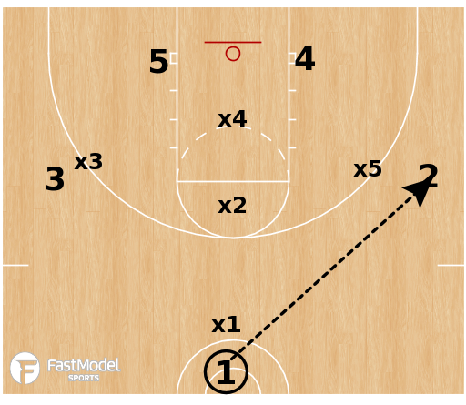 Basketball Play - Mercer vs Match-up Zone