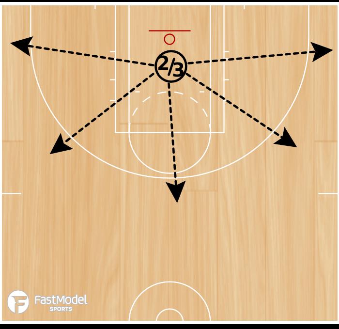 Basketball Play - Quick Attack Pivots