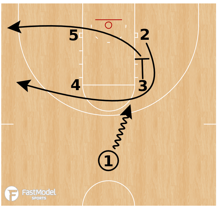 Basketball Play - Buffalo Bulls - PG Iso