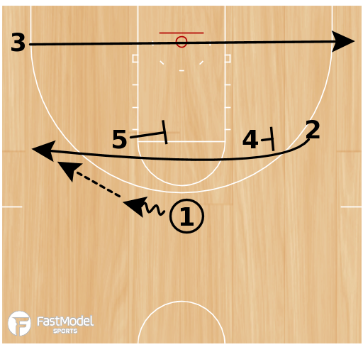 Basketball Play - Miami Iverson Double Onball