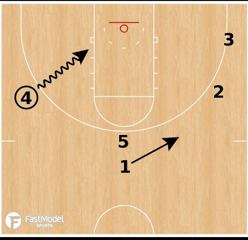 Basketball Play - Buffalo Bulls - Small 4 Iso
