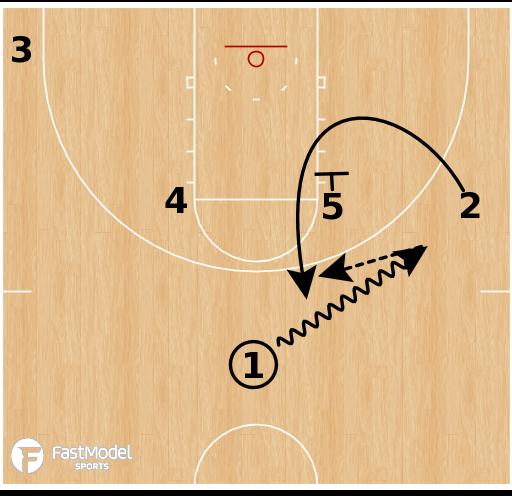 Basketball Play - Buffalo Bulls - Zip Misdirection