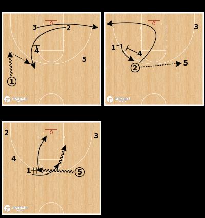 Basketball Play - Buffalo Bulls - Zip Clear