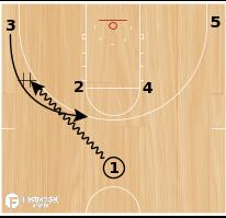 Basketball Play - Miami Iverson Sprint Screen