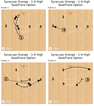 Basketball Play - Syracuse Orange - 1-4 High Seal/Flare Option