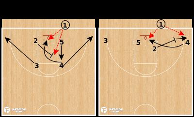 Basketball Play - Kansas Jayhawks - Box Back Screen BLOB