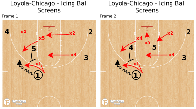 Basketball Play - Loyola-Chicago - Icing Ball Screens