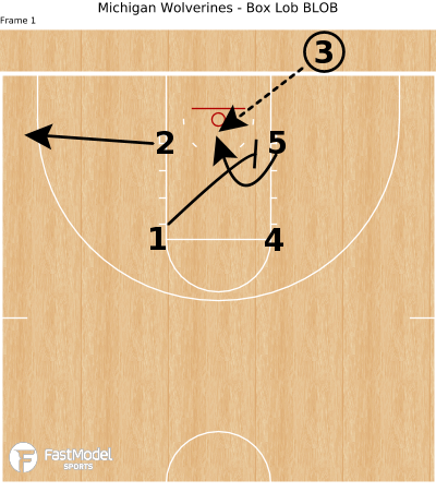 Basketball Play - Michigan Wolverines - Box Lob BLOB