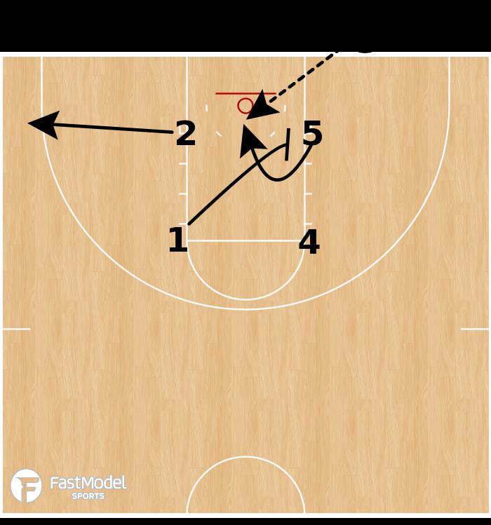 Basketball Play - Michigan Wolverines - Box Lob BLOB