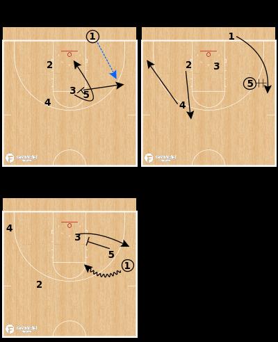 Basketball Play - Villanova Wildcats - Box Punch BLOB