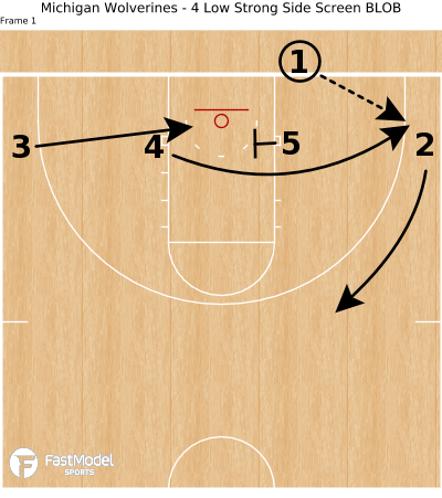 Basketball Play - Michigan Wolverines - 4 Low Strong Side Screen BLOB