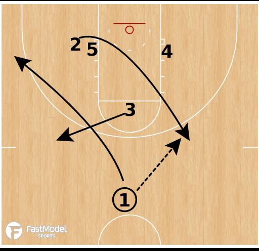 Basketball Play - Villanova Wildcats - Triangle Pop