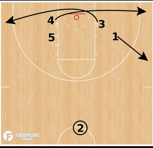 Basketball Play - Villanova Wildcats - Floppy Flat