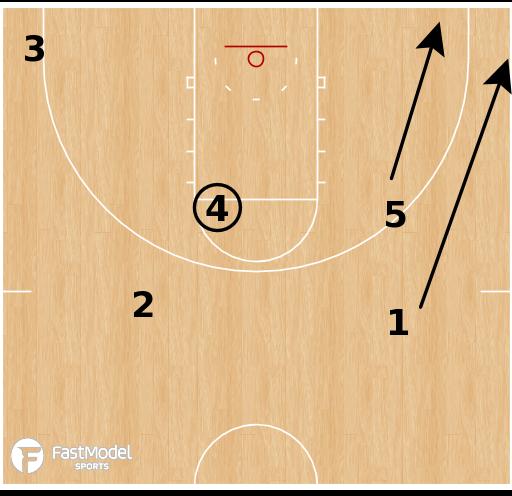 Basketball Play - Oregon Ducks - Pinch Post Iso Rip