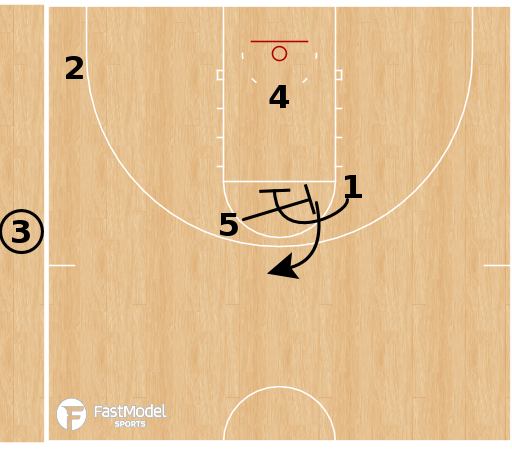 Basketball Play - Denver Nuggets - Stack SLOB