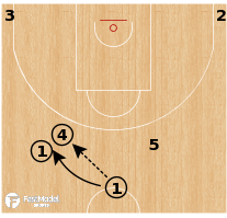 Basketball Play - Virtus Bologna - 3 Down - Low Post Iso