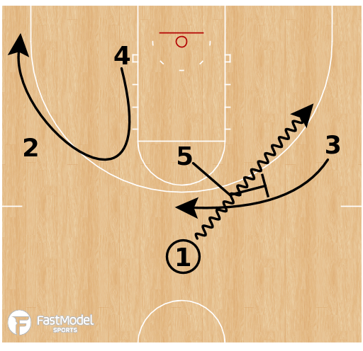 Basketball Play - Villanova Wildcats - Crack Back