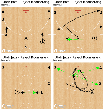 Basketball Play - Utah Jazz - Reject Boomerang