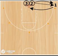 Basketball Play - 5 for 5 Shooting