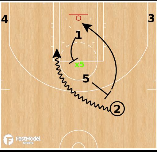 Basketball Play - Utah Jazz - Spain (SLOB)