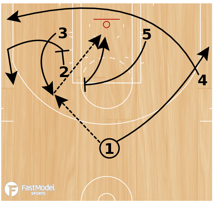 Basketball Play - Play of the Day 05-06-2011: 52 High X