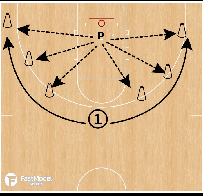 Basketball Play - Partner Shooting