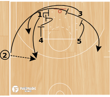 Basketball Play - Side Floppy