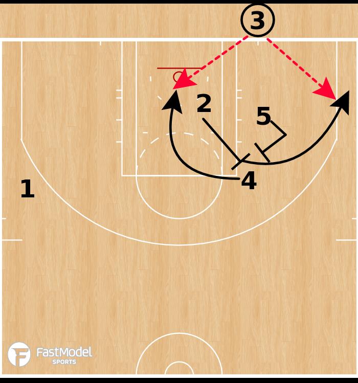 Basketball Play - Washington Wizards - Slice STS BLOB