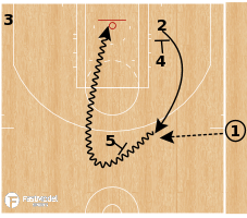 Basketball Play - Washington Wizards - Zipper Fist SLOB