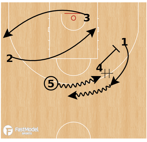 Basketball Play - Khimki Moscow - Zip DHO STS