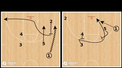 Basketball Play - Portland Trail Blazers - Secondary