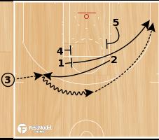 Basketball Play - Quick Corner