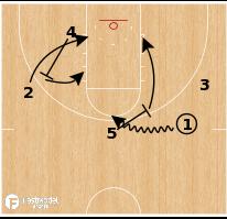 Basketball Play - Phoenix Suns - Back Screen Slip