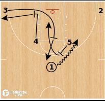 Basketball Play - New Orleans Pelicans - Horns Back Screen Lob
