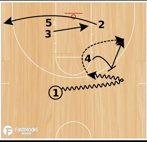 Basketball Play - Rub Pop Dirk