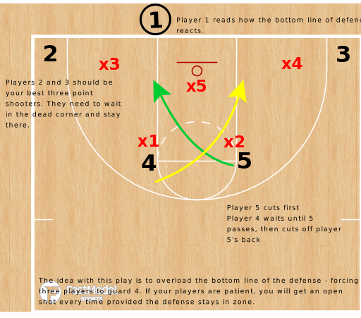 Basketball Play - Grasso BLOB vs 2-3 Zone