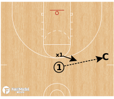 Basketball Play - Tag The Cutter